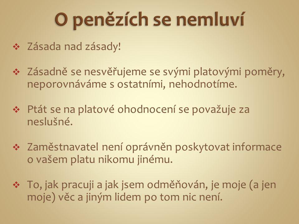  Jaká je průměrná a minimální mzda v ČR od roku 2003 - 2011.