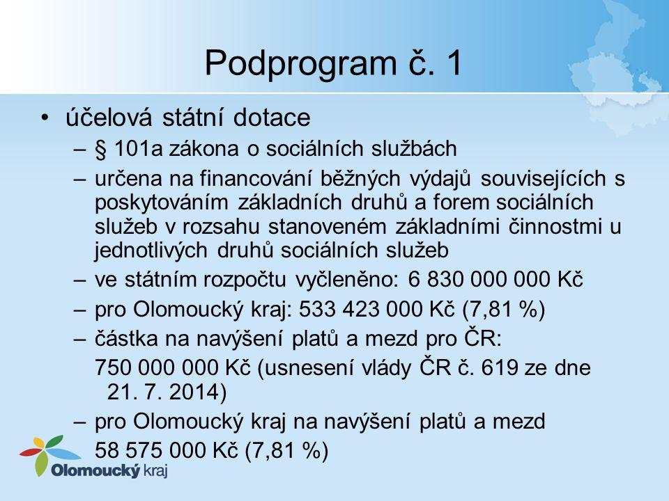 Podprogram č. 1 účelová státní dotace –§ 101a zákona o sociálních službách –určena na financování běžných výdajů souvisejících s poskytováním základní