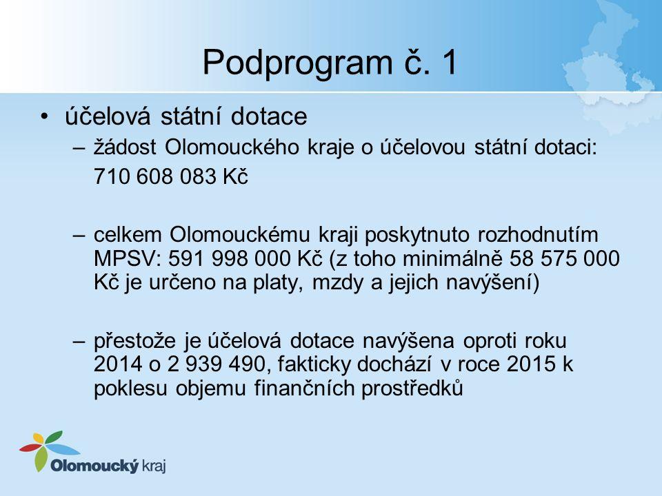 Podprogram č. 1 účelová státní dotace –žádost Olomouckého kraje o účelovou státní dotaci: 710 608 083 Kč –celkem Olomouckému kraji poskytnuto rozhodnu