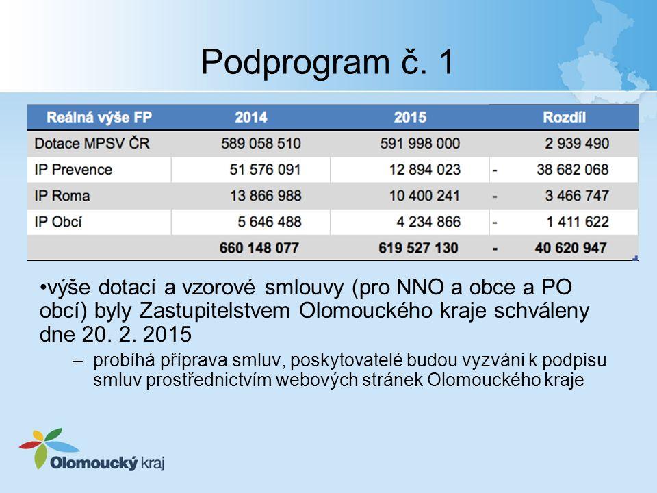 Podprogram č. 1 výše dotací a vzorové smlouvy (pro NNO a obce a PO obcí) byly Zastupitelstvem Olomouckého kraje schváleny dne 20. 2. 2015 –probíhá pří