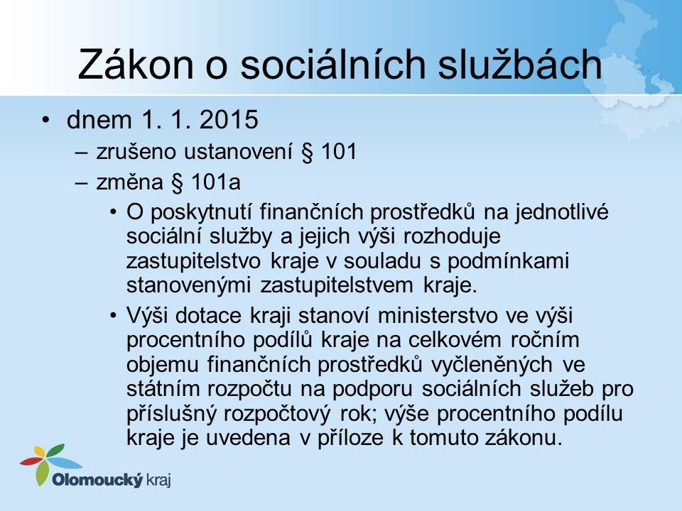 Zákon o sociálních službách dnem 1. 1. 2015 –zrušeno ustanovení § 101 –změna § 101a O poskytnutí finančních prostředků na jednotlivé sociální služby a
