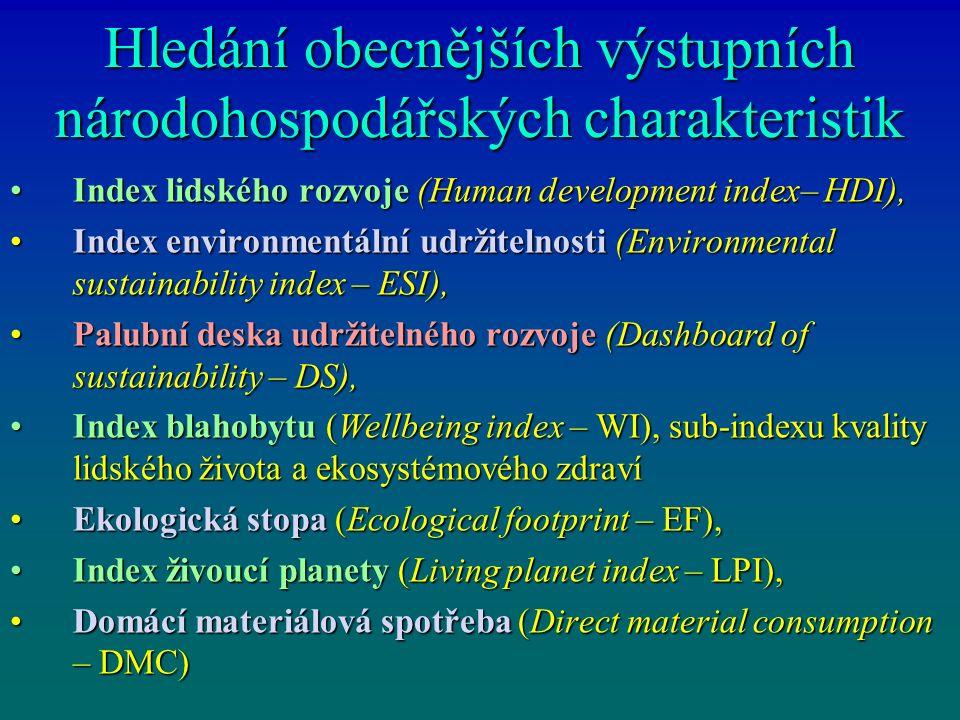 Hledání obecnějších výstupních národohospodářských charakteristik Index lidského rozvoje (Human development index– HDI),Index lidského rozvoje (Human development index– HDI), Index environmentální udržitelnosti (Environmental sustainability index – ESI),Index environmentální udržitelnosti (Environmental sustainability index – ESI), Palubní deska udržitelného rozvoje (Dashboard of sustainability – DS),Palubní deska udržitelného rozvoje (Dashboard of sustainability – DS), Index blahobytu (Wellbeing index – WI), sub-indexu kvality lidského života a ekosystémového zdravíIndex blahobytu (Wellbeing index – WI), sub-indexu kvality lidského života a ekosystémového zdraví Ekologická stopa (Ecological footprint – EF),Ekologická stopa (Ecological footprint – EF), Index živoucí planety (Living planet index – LPI),Index živoucí planety (Living planet index – LPI), Domácí materiálová spotřeba (Direct material consumption – DMC)Domácí materiálová spotřeba (Direct material consumption – DMC)