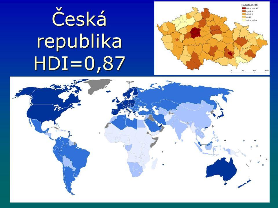 Česká republika HDI=0,87