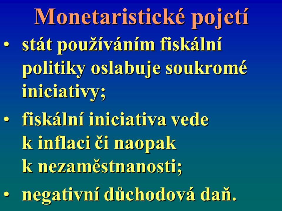 Monetaristické pojetí stát používáním fiskální politiky oslabuje soukromé iniciativy; fiskální iniciativa vede k inflaci či naopak k nezaměstnanosti; negativní důchodová daň.