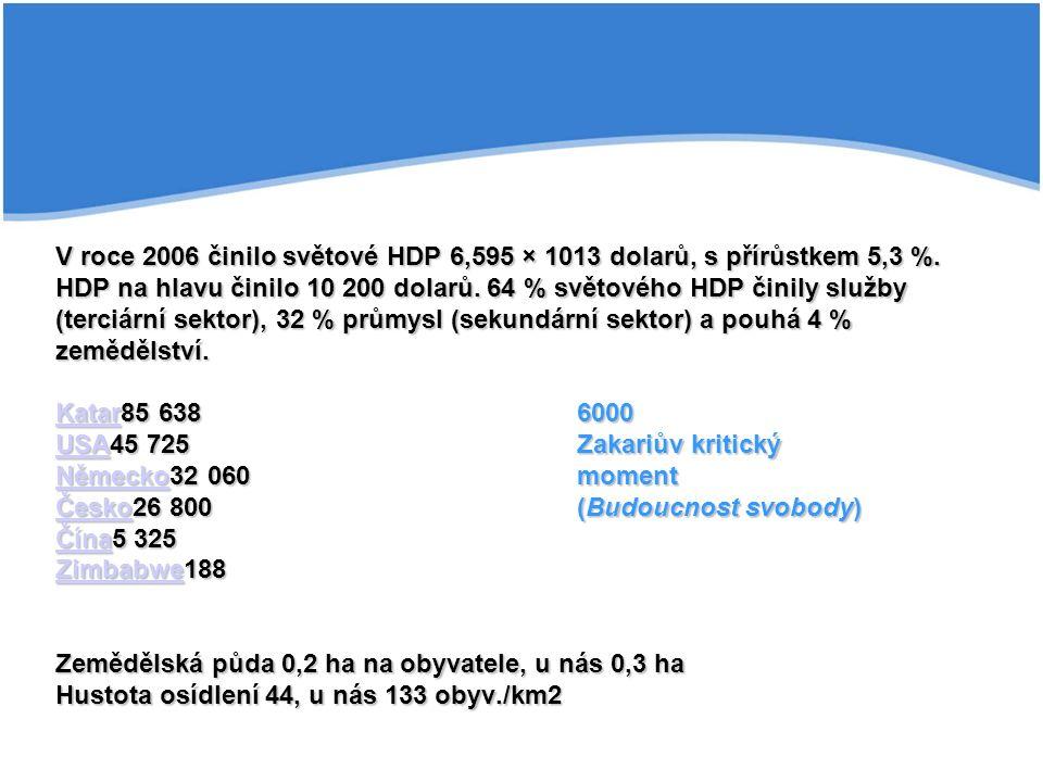 V roce 2006 činilo světové HDP 6,595 × 1013 dolarů, s přírůstkem 5,3 %.