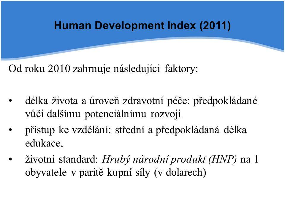 Od roku 2010 zahrnuje následujíci faktory: délka života a úroveň zdravotní péče: předpokládané vůči dalšímu potenciálnímu rozvoji přístup ke vzdělání: střední a předpokládaná délka edukace, životní standard: Hrubý národní produkt (HNP) na 1 obyvatele v paritě kupní síly (v dolarech) Human Development Index (2011)