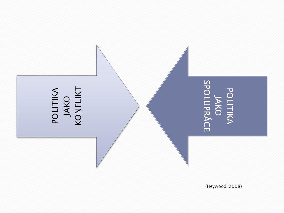 POLITIKA JAKO KONFLIKT POLITIKA JAKO SPOLUPRÁCE (Heywood, 2008)