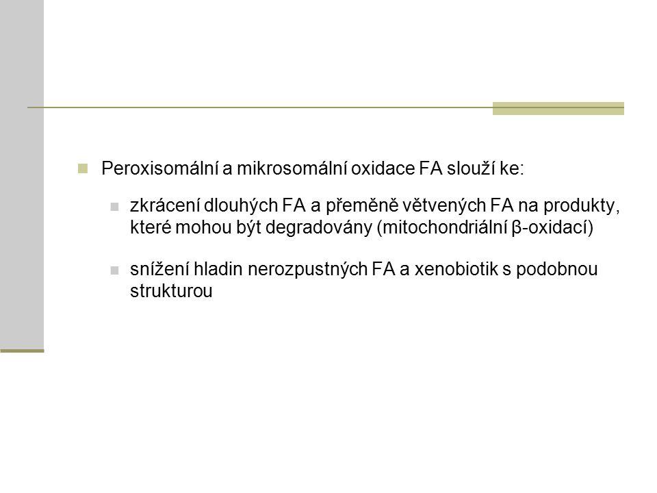Peroxisomální a mikrosomální oxidace FA slouží ke: zkrácení dlouhých FA a přeměně větvených FA na produkty, které mohou být degradovány (mitochondriální β-oxidací) snížení hladin nerozpustných FA a xenobiotik s podobnou strukturou