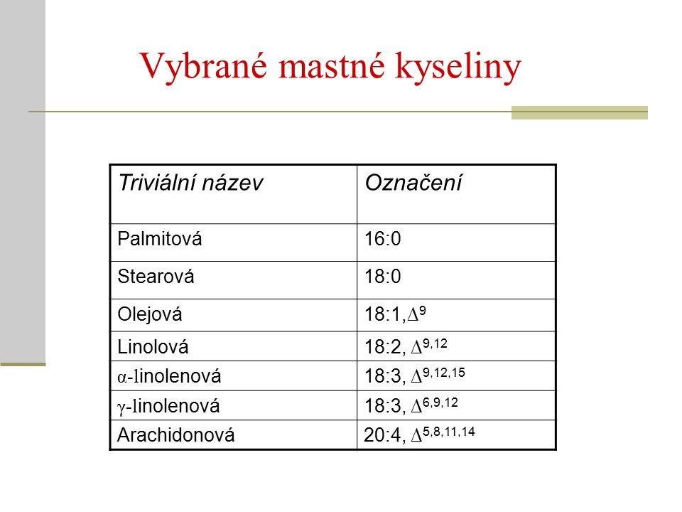 Vybrané mastné kyseliny Triviální názevOznačení Palmitová16:0 Stearová18:0 Olejová18:1,∆ 9 Linolová18:2, ∆ 9,12 α-l inolenová18:3, ∆ 9,12,15 γ-l inolenová18:3, ∆ 6,9,12 Arachidonová20:4, ∆ 5,8,11,14