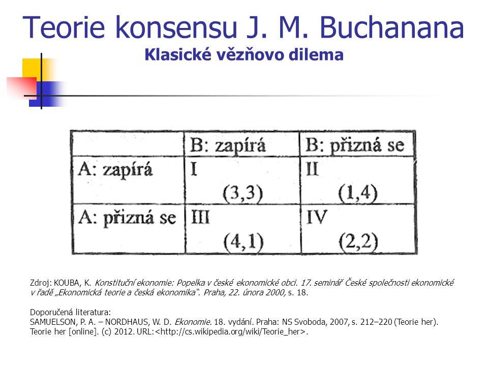 Teorie konsensu J. M. Buchanana Klasické vězňovo dilema Zdroj: KOUBA, K.