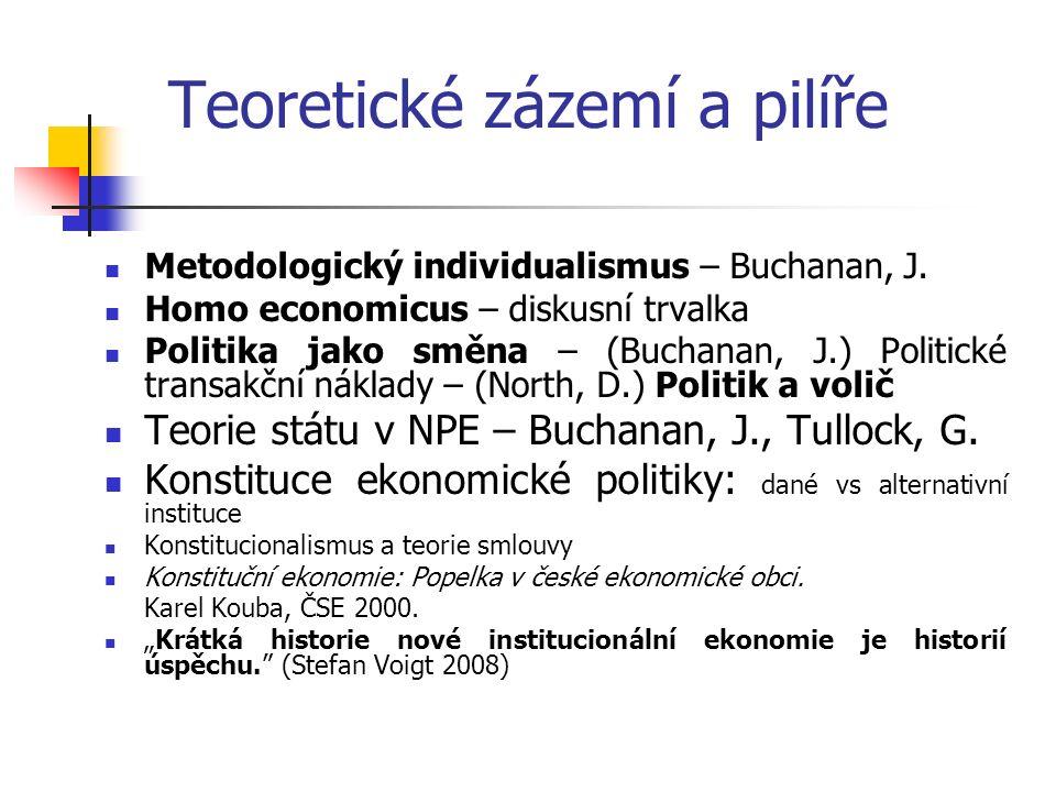 Teoretické zázemí a pilíře Metodologický individualismus – Buchanan, J.