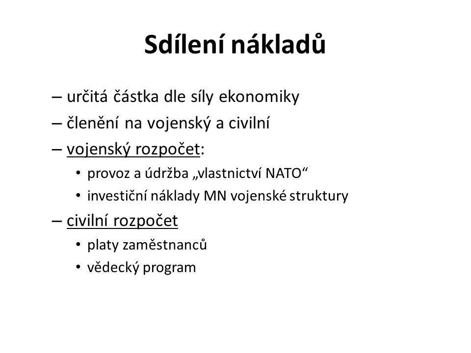 """Sdílení nákladů – určitá částka dle síly ekonomiky – členění na vojenský a civilní – vojenský rozpočet: provoz a údržba """"vlastnictví NATO investiční náklady MN vojenské struktury – civilní rozpočet platy zaměstnanců vědecký program"""