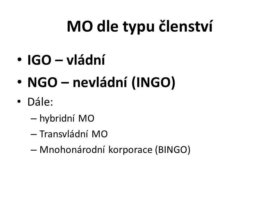 MO dle typu členství IGO – vládní NGO – nevládní (INGO) Dále: – hybridní MO – Transvládní MO – Mnohonárodní korporace (BINGO)