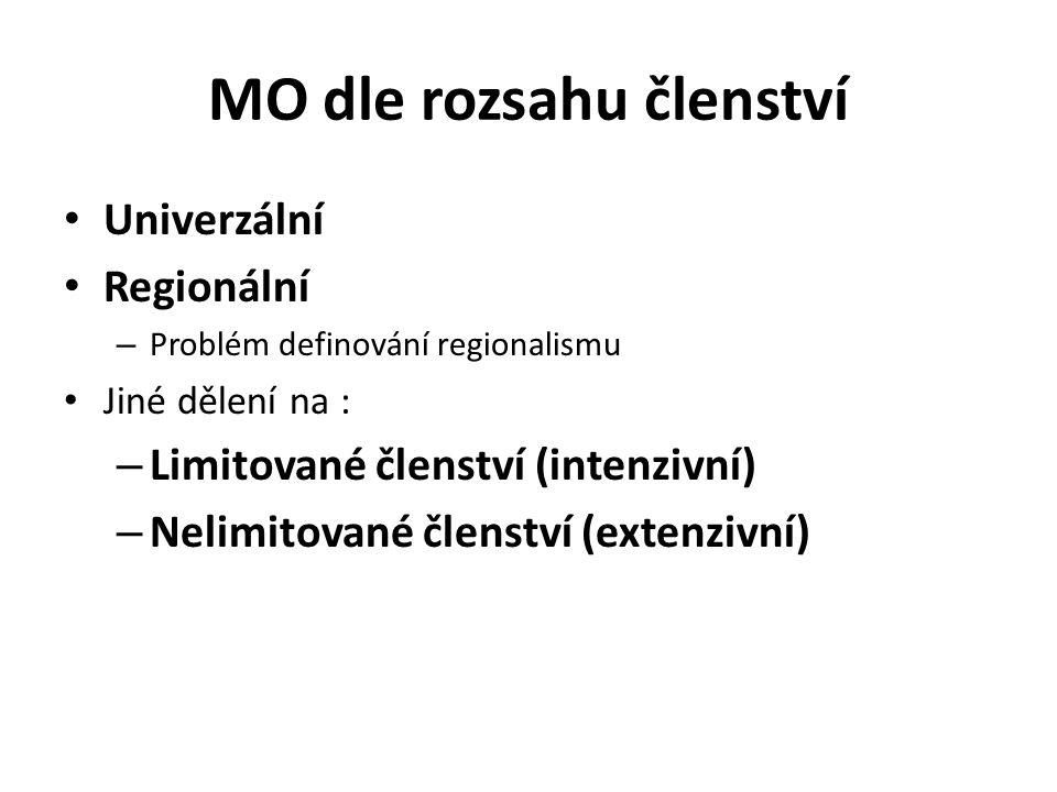 Příklady MO dle rozsahu členství Limitované členství (intenzivní) Nelimitované členství (extenzivní)