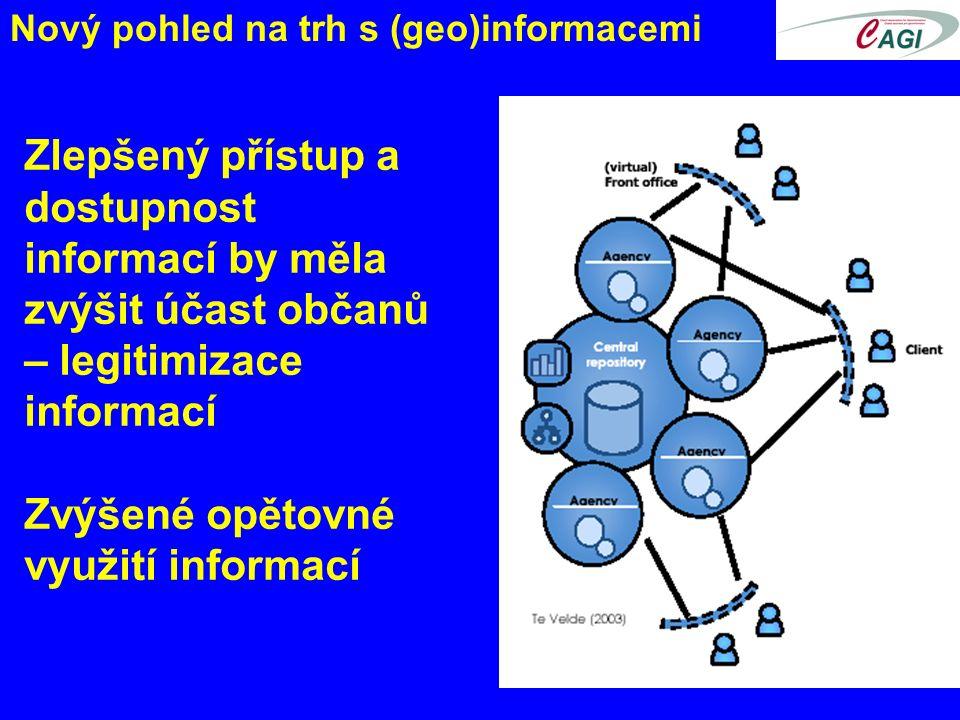 Nový pohled na trh s (geo)informacemi Zlepšený přístup a dostupnost informací by měla zvýšit účast občanů – legitimizace informací Zvýšené opětovné využití informací