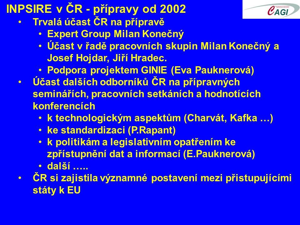 INPSIRE v ČR - přípravy od 2002 Trvalá účast ČR na přípravě Expert Group Milan Konečný Účast v řadě pracovních skupin Milan Konečný a Josef Hojdar, Jiří Hradec.
