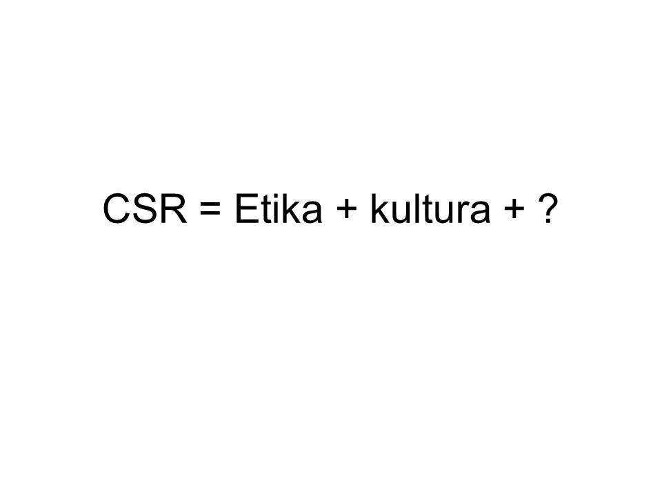 CSR = Etika + kultura +