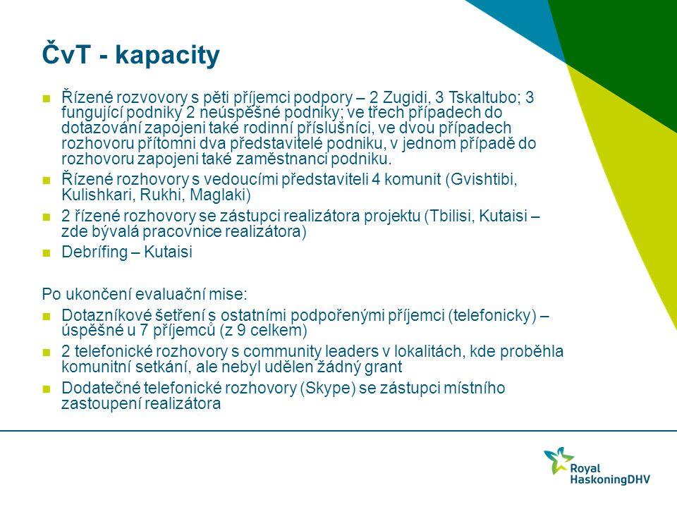 ČvT - kapacity Řízené rozvovory s pěti příjemci podpory – 2 Zugidi, 3 Tskaltubo; 3 fungující podniky 2 neúspěšné podniky; ve třech případech do dotazování zapojeni také rodinní příslušníci, ve dvou případech rozhovoru přítomni dva představitelé podniku, v jednom případě do rozhovoru zapojeni také zaměstnanci podniku.