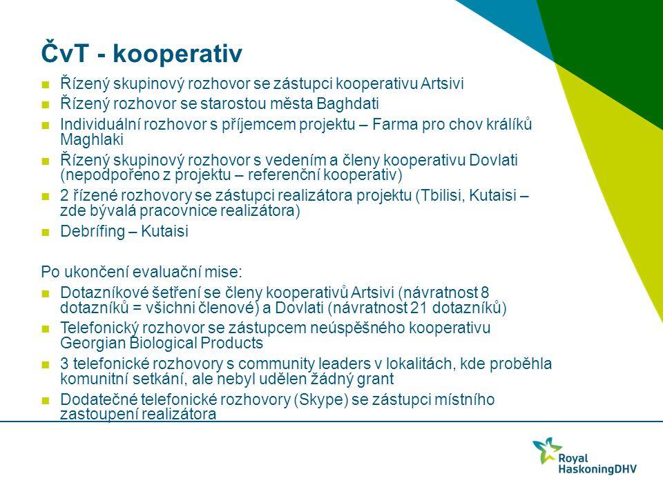 ČvT - kooperativ Řízený skupinový rozhovor se zástupci kooperativu Artsivi Řízený rozhovor se starostou města Baghdati Individuální rozhovor s příjemcem projektu – Farma pro chov králíků Maghlaki Řízený skupinový rozhovor s vedením a členy kooperativu Dovlati (nepodpořeno z projektu – referenční kooperativ) 2 řízené rozhovory se zástupci realizátora projektu (Tbilisi, Kutaisi – zde bývalá pracovnice realizátora) Debrífing – Kutaisi Po ukončení evaluační mise: Dotazníkové šetření se členy kooperativů Artsivi (návratnost 8 dotazníků = všichni členové) a Dovlati (návratnost 21 dotazníků) Telefonický rozhovor se zástupcem neúspěšného kooperativu Georgian Biological Products 3 telefonické rozhovory s community leaders v lokalitách, kde proběhla komunitní setkání, ale nebyl udělen žádný grant Dodatečné telefonické rozhovory (Skype) se zástupci místního zastoupení realizátora