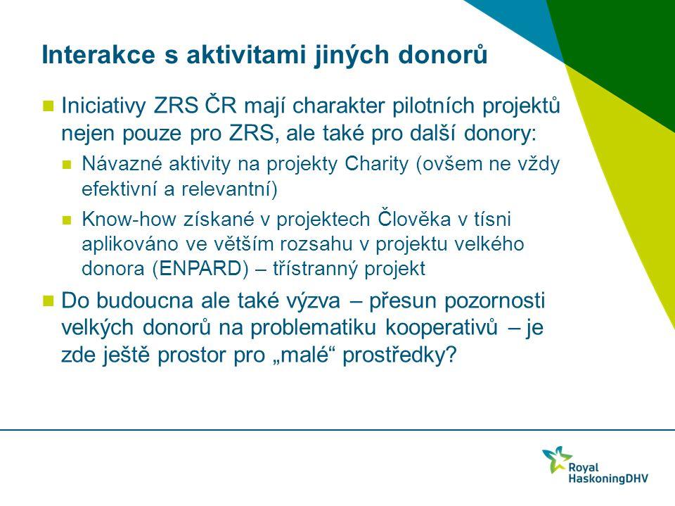 """Interakce s aktivitami jiných donorů Iniciativy ZRS ČR mají charakter pilotních projektů nejen pouze pro ZRS, ale také pro další donory: Návazné aktivity na projekty Charity (ovšem ne vždy efektivní a relevantní) Know-how získané v projektech Člověka v tísni aplikováno ve větším rozsahu v projektu velkého donora (ENPARD) – třístranný projekt Do budoucna ale také výzva – přesun pozornosti velkých donorů na problematiku kooperativů – je zde ještě prostor pro """"malé prostředky"""