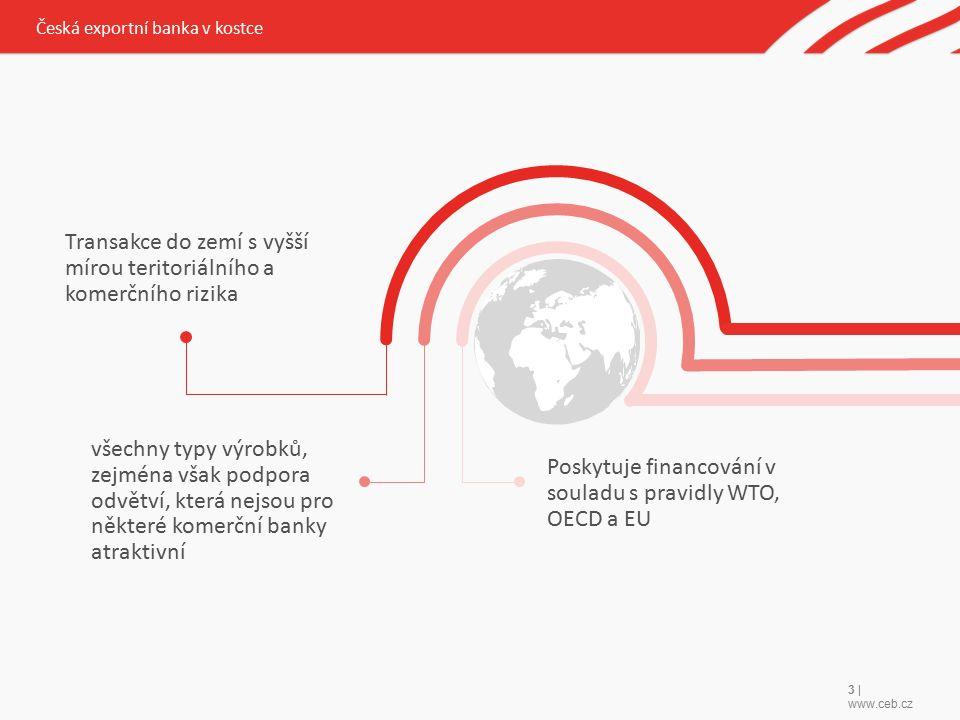 3 | www.ceb.cz Transakce do zemí s vyšší mírou teritoriálního a komerčního rizika všechny typy výrobků, zejména však podpora odvětví, která nejsou pro některé komerční banky atraktivní Poskytuje financování v souladu s pravidly WTO, OECD a EU Česká exportní banka v kostce