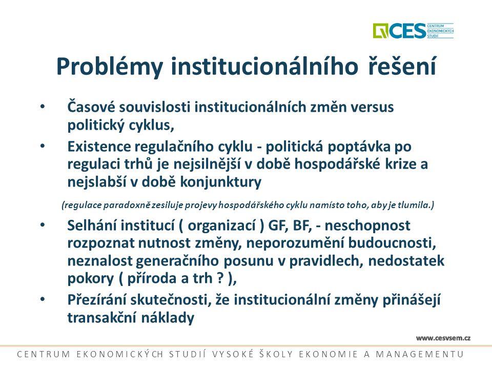 Problémy institucionálního řešení Časové souvislosti institucionálních změn versus politický cyklus, Existence regulačního cyklu - politická poptávka po regulaci trhů je nejsilnější v době hospodářské krize a nejslabší v době konjunktury (regulace paradoxně zesiluje projevy hospodářského cyklu namísto toho, aby je tlumila.) Selhání institucí ( organizací ) GF, BF, - neschopnost rozpoznat nutnost změny, neporozumění budoucnosti, neznalost generačního posunu v pravidlech, nedostatek pokory ( příroda a trh .