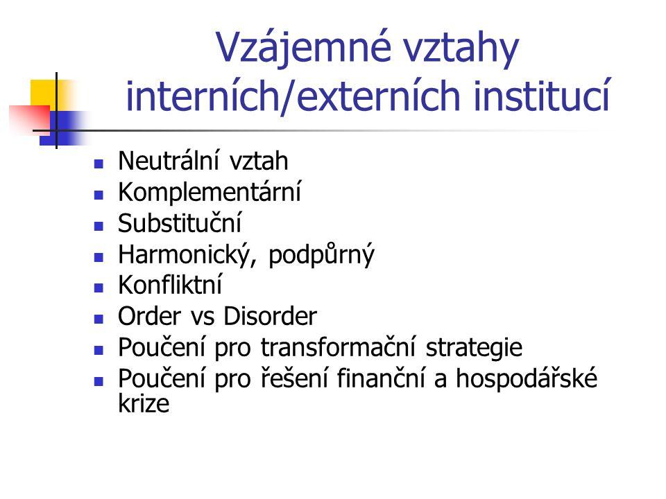 Vzájemné vztahy interních/externích institucí Neutrální vztah Komplementární Substituční Harmonický, podpůrný Konfliktní Order vs Disorder Poučení pro