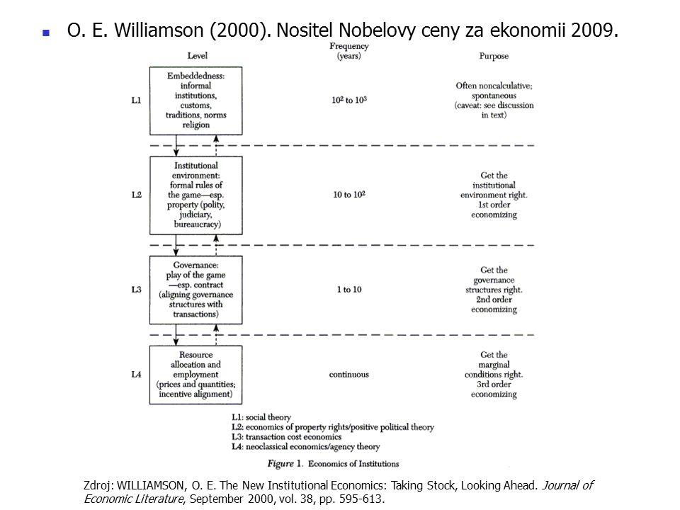 O. E. Williamson (2000). Nositel Nobelovy ceny za ekonomii 2009.