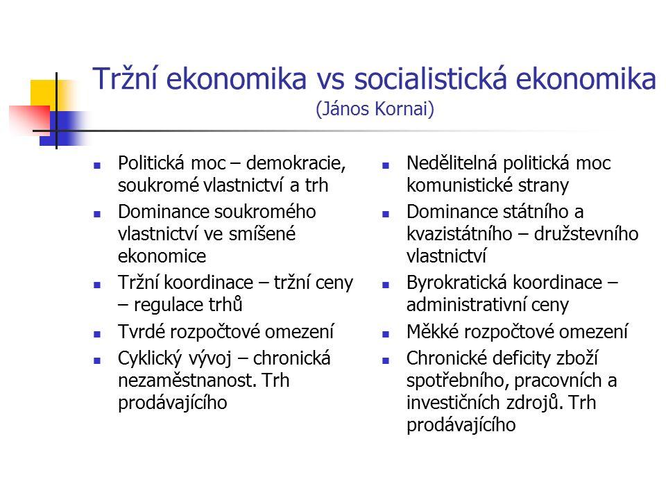 Tržní ekonomika vs socialistická ekonomika (János Kornai) Politická moc – demokracie, soukromé vlastnictví a trh Dominance soukromého vlastnictví ve s