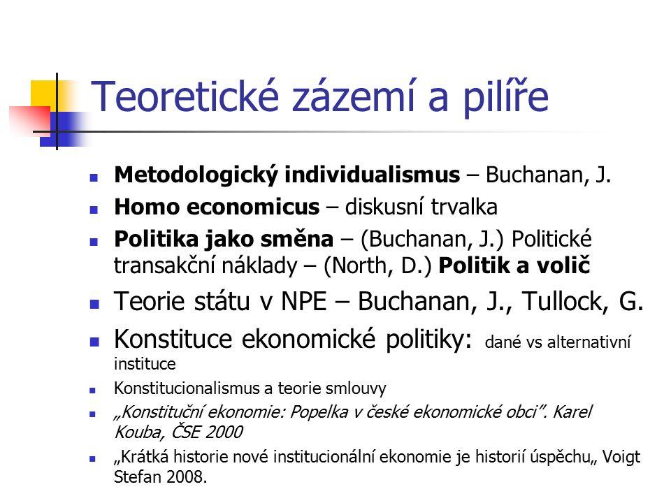 Teoretické zázemí a pilíře Metodologický individualismus – Buchanan, J. Homo economicus – diskusní trvalka Politika jako směna – (Buchanan, J.) Politi