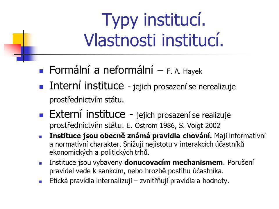 Typy institucí. Vlastnosti institucí. Formální a neformální – F. A. Hayek Interní instituce - jejich prosazení se nerealizuje prostřednictvím státu. E