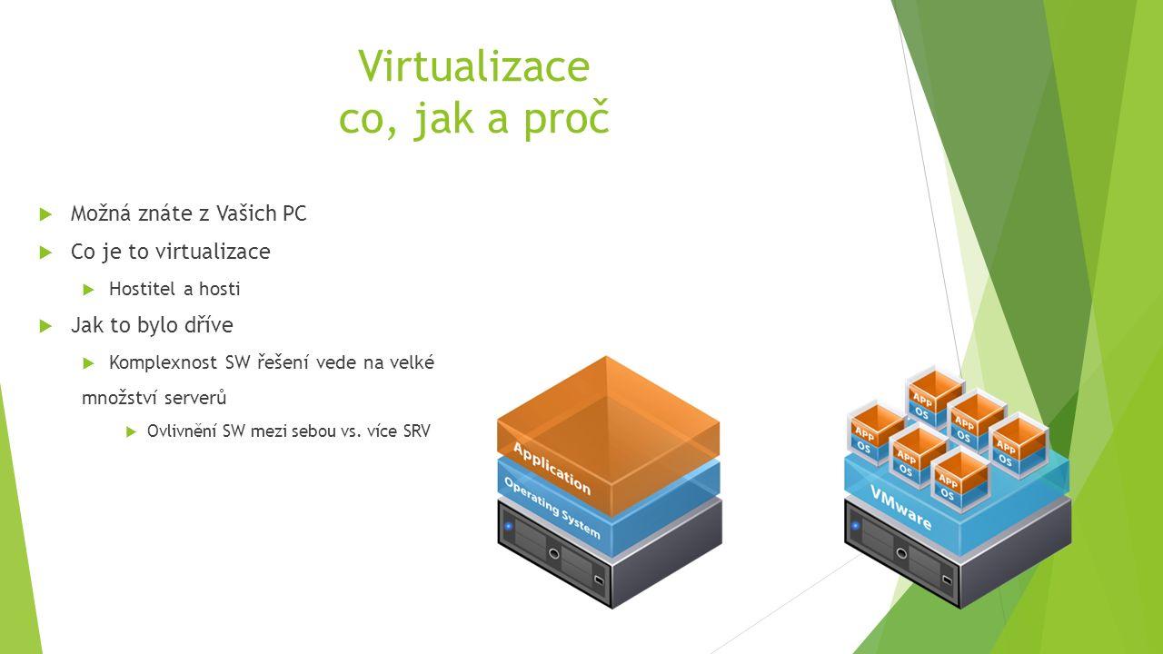Virtualizace co, jak a proč  Možná znáte z Vašich PC  Co je to virtualizace  Hostitel a hosti  Jak to bylo dříve  Komplexnost SW řešení vede na velké množství serverů  Ovlivnění SW mezi sebou vs.
