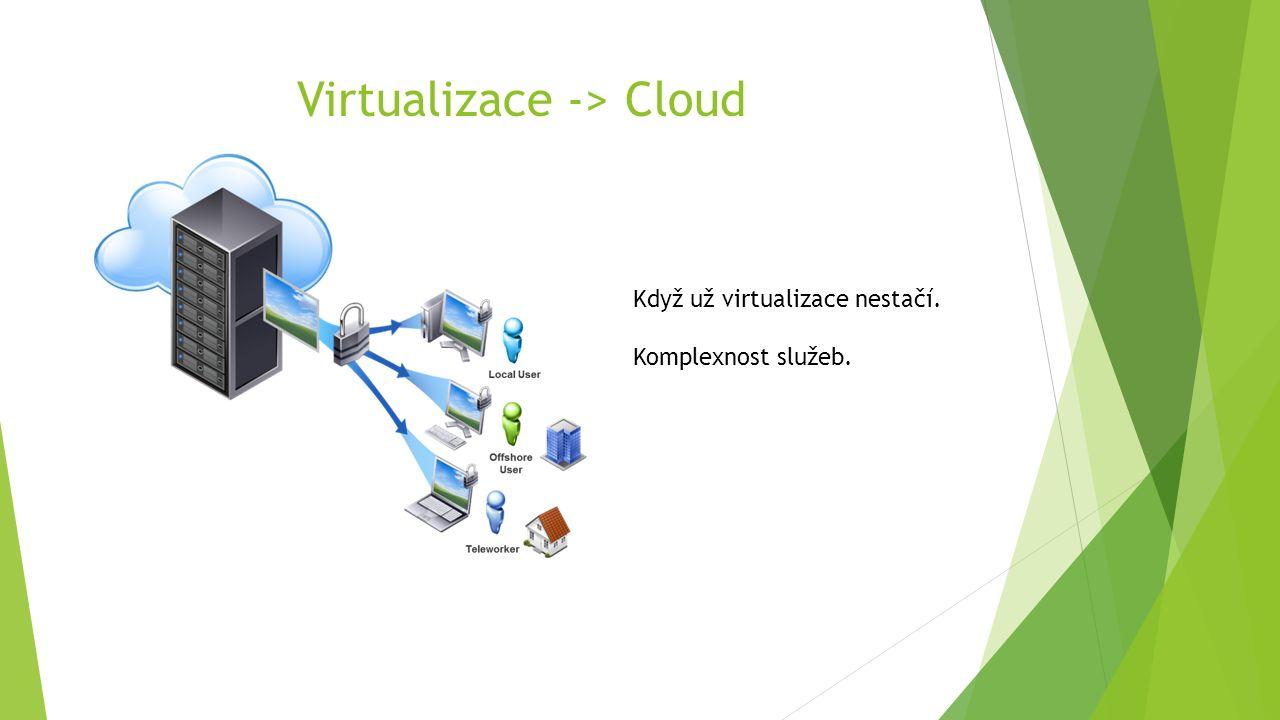 Virtualizace -> Cloud Když už virtualizace nestačí. Komplexnost služeb.