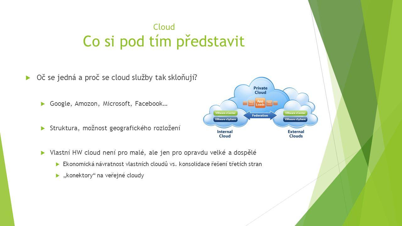 Cloud Co si pod tím představit  Oč se jedná a proč se cloud služby tak skloňují.