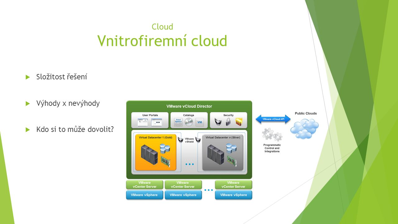 Cloud Vnitrofiremní cloud  Složitost řešení  Výhody x nevýhody  Kdo si to může dovolit