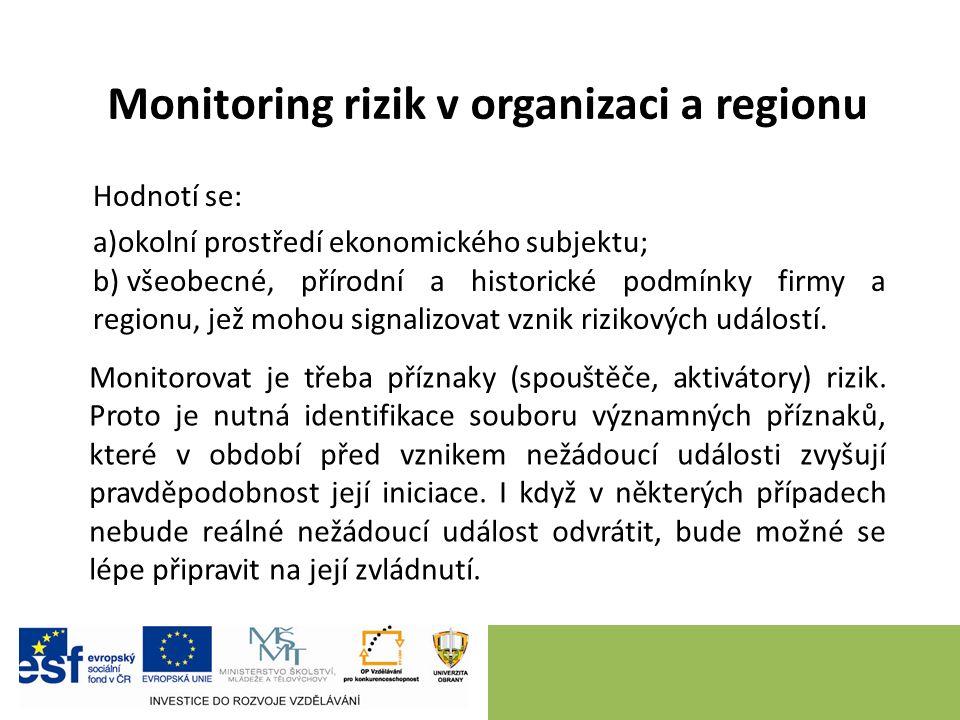 Monitoring rizik v organizaci a regionu Hodnotí se: a)okolní prostředí ekonomického subjektu; b) všeobecné, přírodní a historické podmínky firmy a regionu, jež mohou signalizovat vznik rizikových událostí.