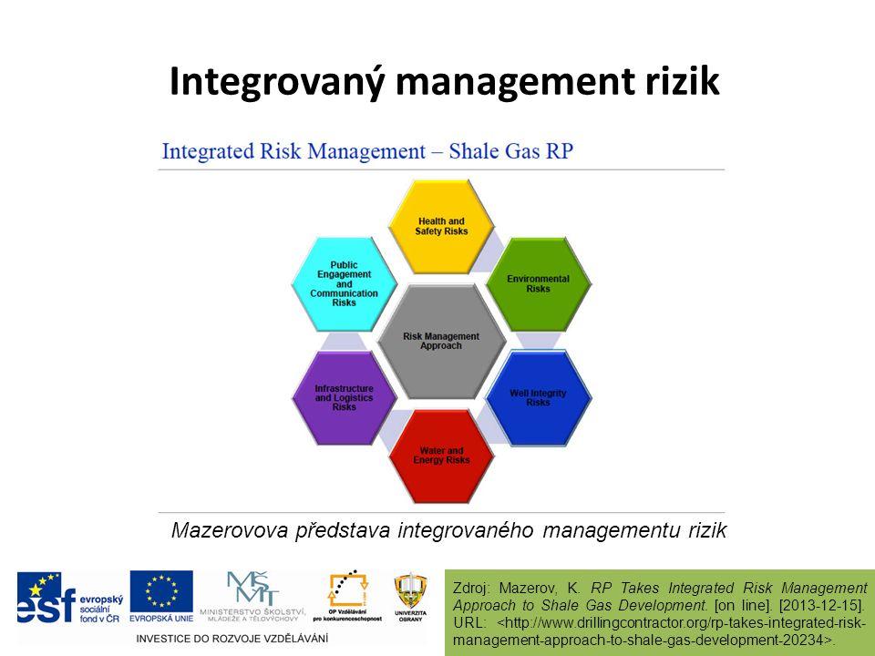 Integrovaný management rizik Mazerovova představa integrovaného managementu rizik Zdroj: Mazerov, K.