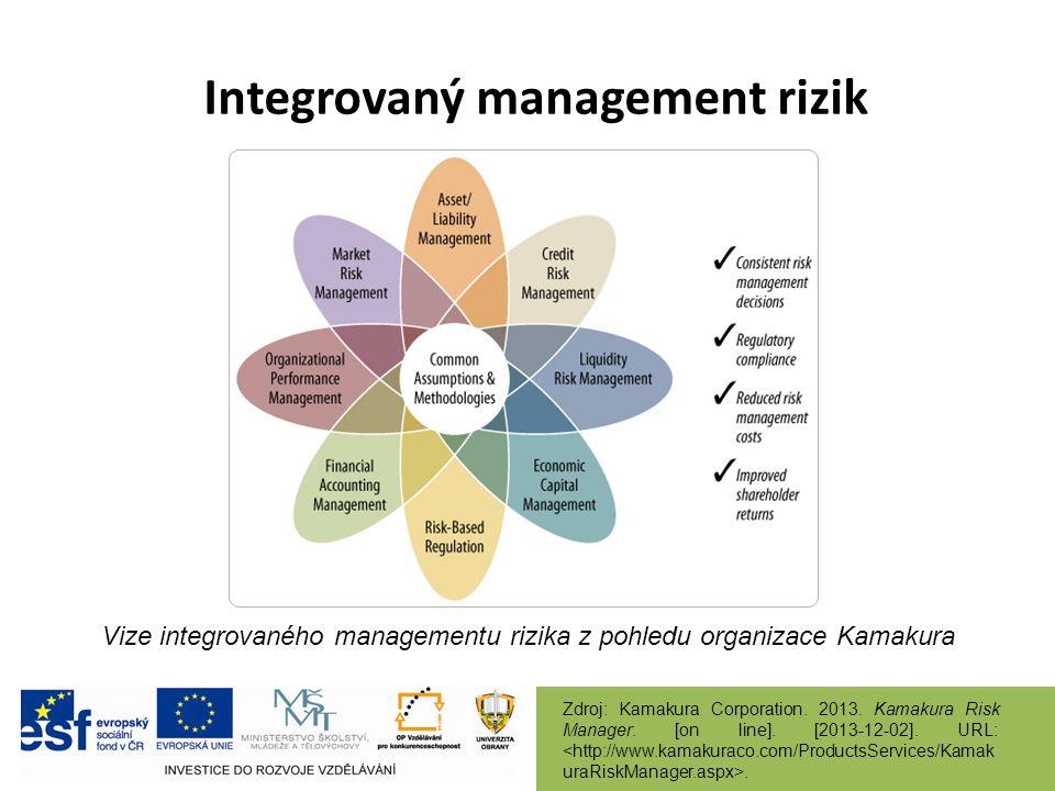 Integrovaný management rizik Vize integrovaného managementu rizika z pohledu organizace Kamakura Zdroj: Kamakura Corporation.