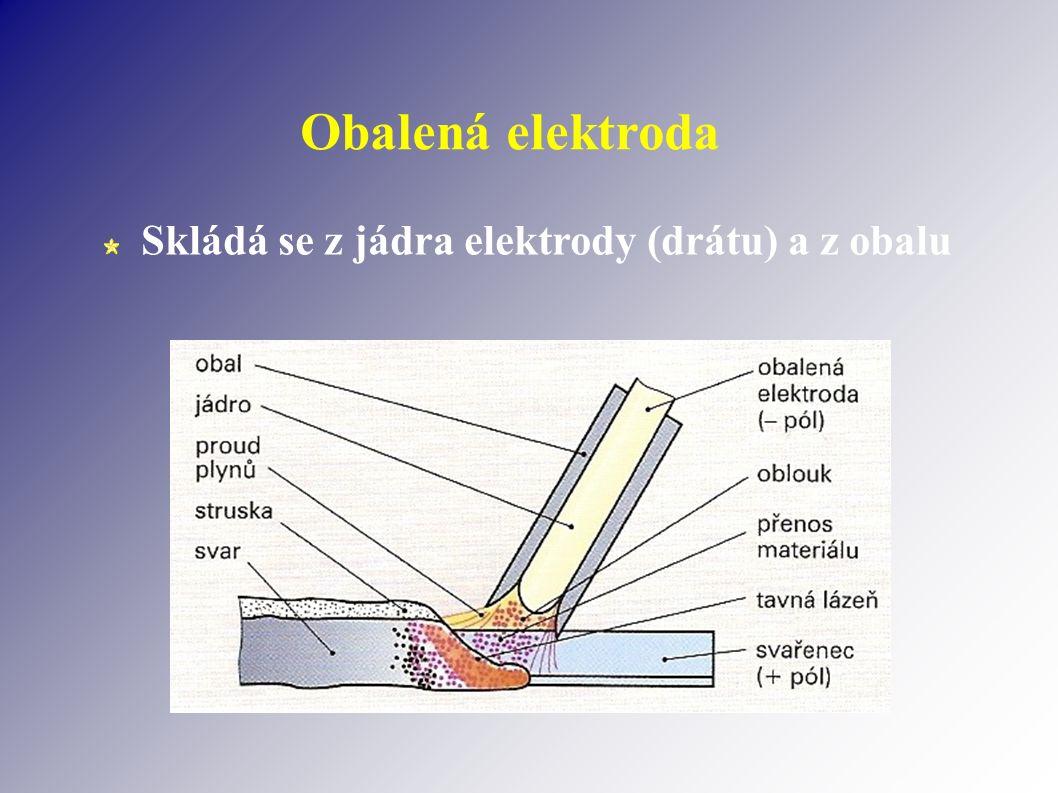 Obalená elektroda Skládá se z jádra elektrody (drátu) a z obalu