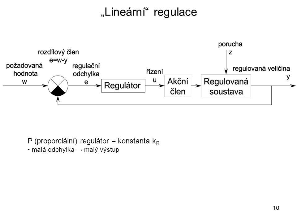 """""""Lineární"""" regulace P (proporciální) regulátor = konstanta k R malá odchylka → malý výstup 10"""
