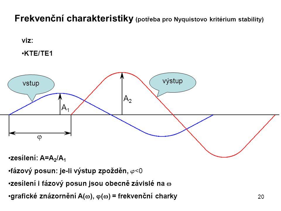 Frekvenční charakteristiky (potřeba pro Nyquistovo kritérium stability) viz: KTE/TE1 výstup vstup A2A2 A1A1  zesílení: A=A 2 /A 1 fázový posun: je-li