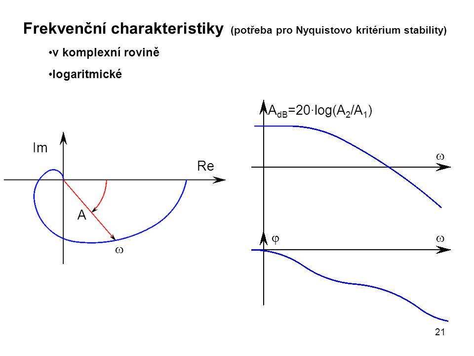 v komplexní rovině logaritmické  A Re Im   A dB =20·log(A 2 /A 1 )  Frekvenční charakteristiky (potřeba pro Nyquistovo kritérium stability) 21
