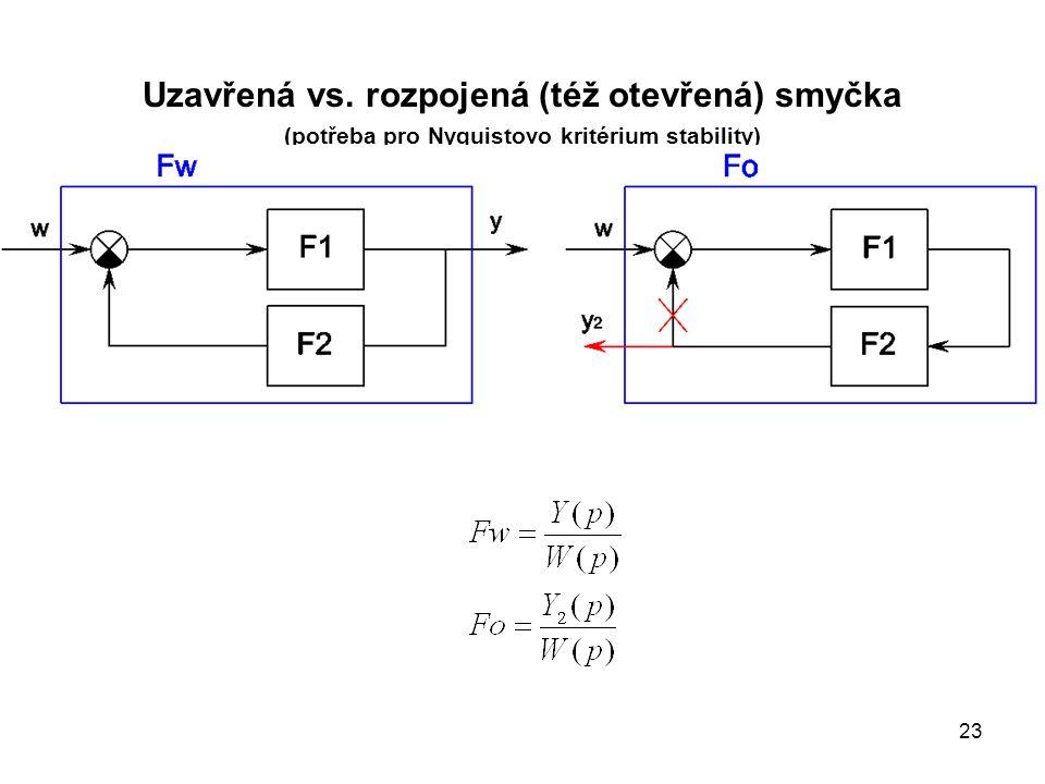 Uzavřená vs. rozpojená (též otevřená) smyčka (potřeba pro Nyquistovo kritérium stability) 23