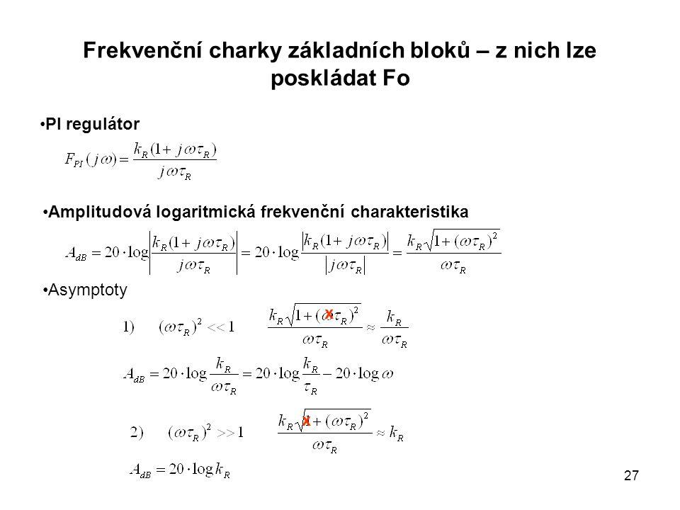 Frekvenční charky základních bloků – z nich lze poskládat Fo PI regulátor Amplitudová logaritmická frekvenční charakteristika x x Asymptoty 27