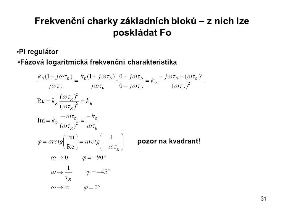 Frekvenční charky základních bloků – z nich lze poskládat Fo PI regulátor Fázová logaritmická frekvenční charakteristika pozor na kvadrant! 31