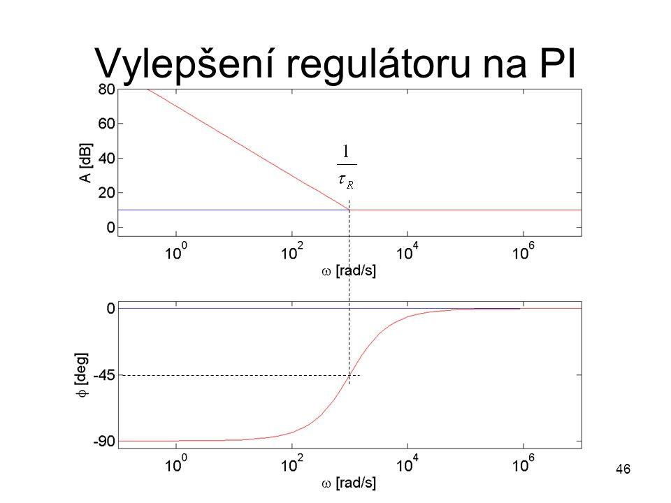 Vylepšení regulátoru na PI 46