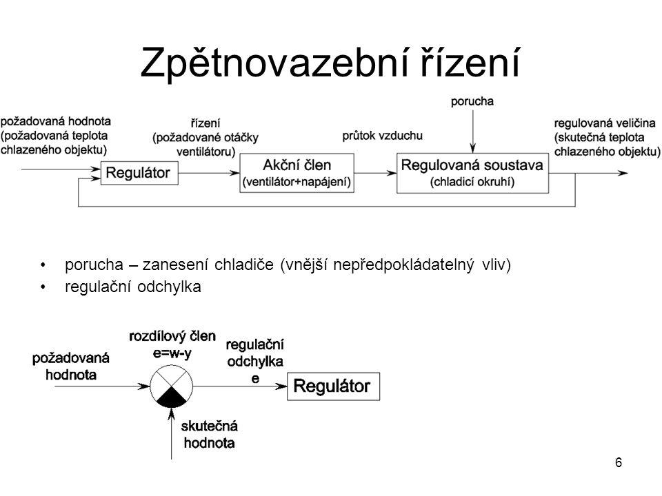 Zpětnovazební řízení porucha – zanesení chladiče (vnější nepředpokládatelný vliv) regulační odchylka 6