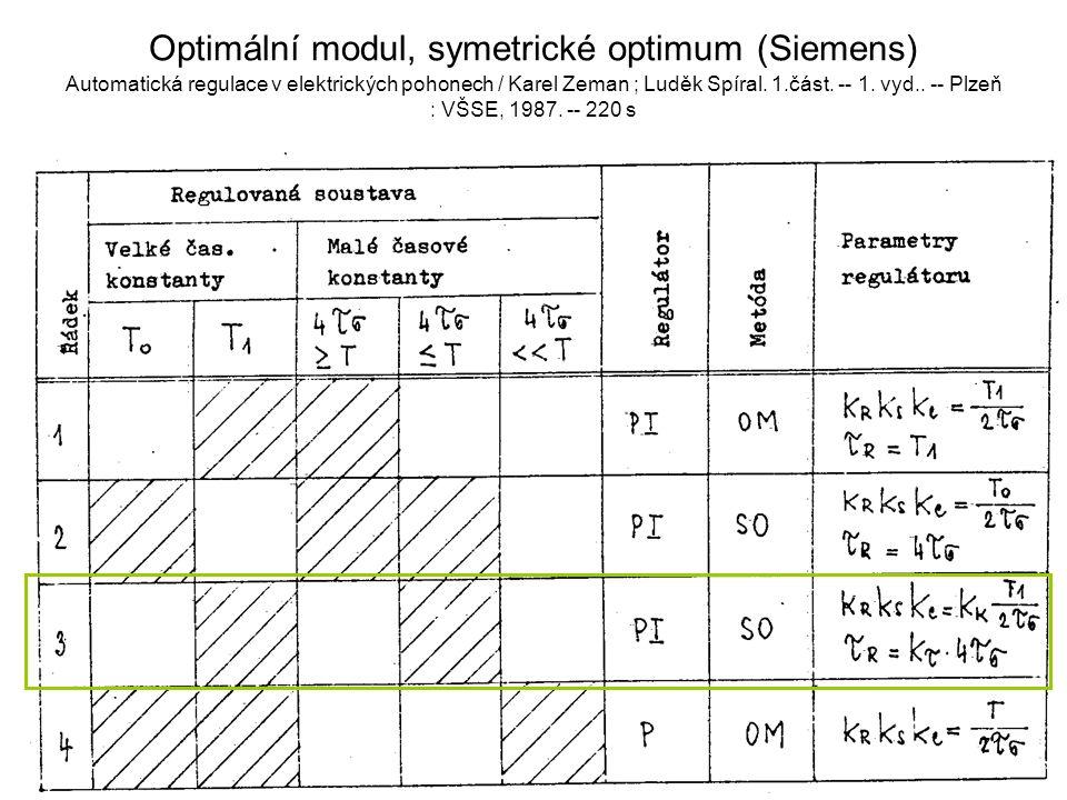 Optimální modul, symetrické optimum (Siemens) Automatická regulace v elektrických pohonech / Karel Zeman ; Luděk Spíral. 1.část. -- 1. vyd.. -- Plzeň