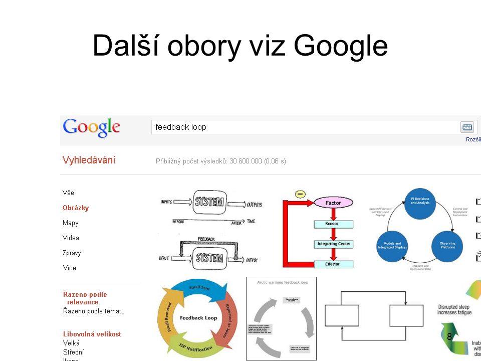 Další obory viz Google 8