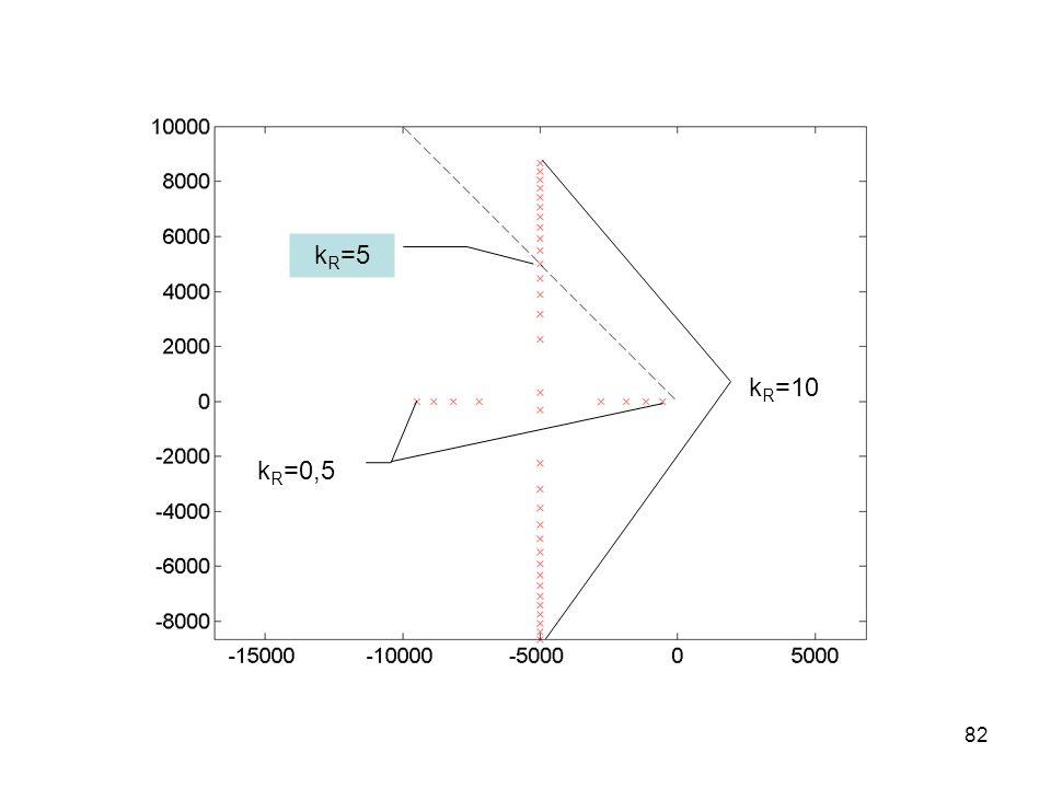 k R =0,5 k R =10 k R =5 82